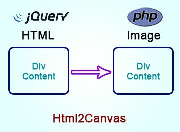 convert html to image javascript (html2canvas example)