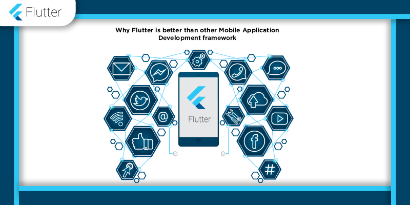 Flutter-mobile-app-development