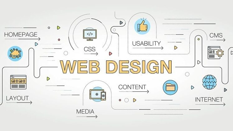 How to Hire The Best Website Redesign Company In San Francisco?