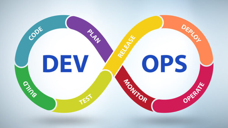 Getting Started with DevOps Automation: Best Practices